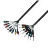 Adam Hall Cables K3 L8 PC 0500